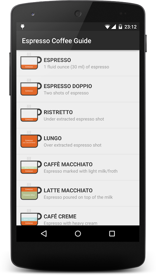 Espresso Coffee Guide: captura de pantalla