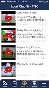 Sport Cinofili- screenshot thumbnail