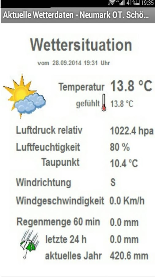 Neumark-Wetter- screenshot