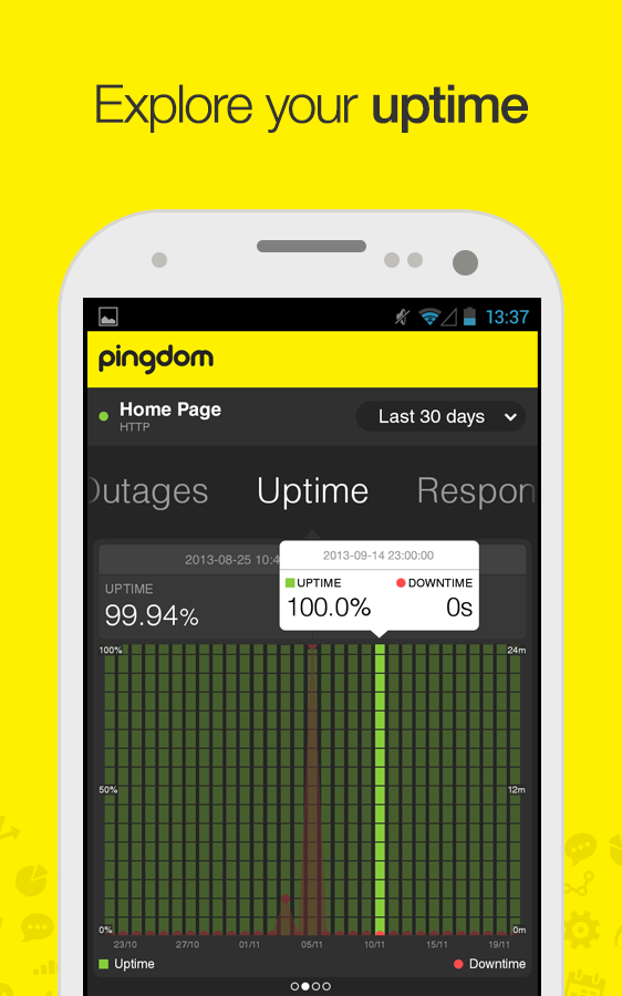 Pingdom - screenshot