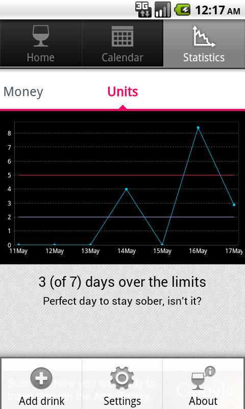 DrinkControl - alcohol tracker- screenshot