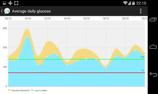 Social Diabetes - screenshot thumbnail