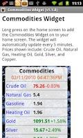 Screenshot of Commodities Widget