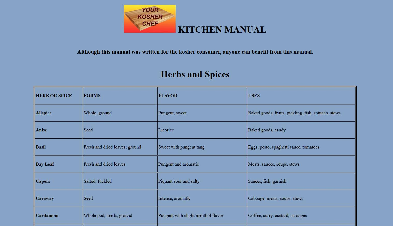 Kosher Chef Kitchen Manual- screenshot