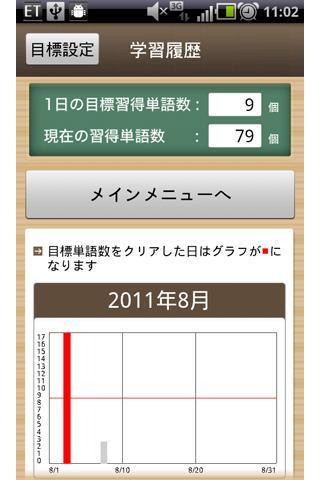 新TOEICテスト®英単語ターゲット3000★英会話学習- screenshot