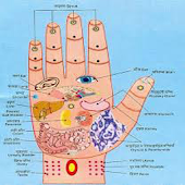 Acupressure heal yourself