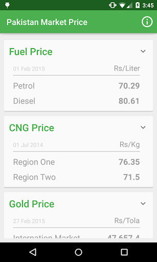 Pakistan Market Price