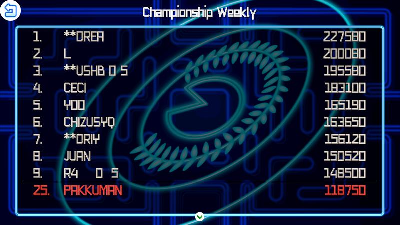 PAC-MAN Championship Edition Screenshot 7