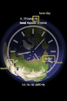 Screenshot of the time